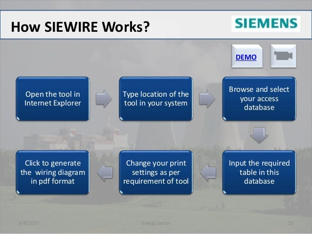 SIEWIRE - Tool To Create DCS Wiring Diagrams
