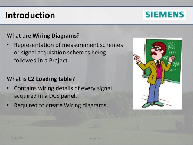 siewire tool to create dcs wiring diagrams 3 what are wiring diagrams