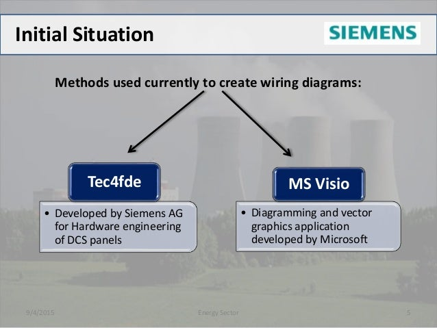 SIEWIRE - Tool To Create DCS Wiring Diagrams on dcs system, circuit diagram, dcs control diagram,