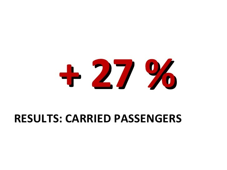 RESULTS: CARRIED PASSENGERS + 27 %