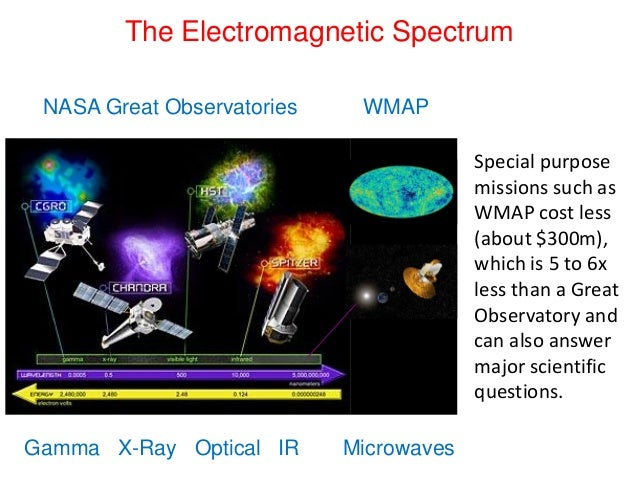 Astronomy State Of The Art Telescopes