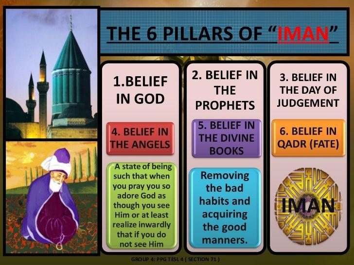 1. slides on iman norsafrena islam nurahaslina taqwa rusiah ihsan aid…