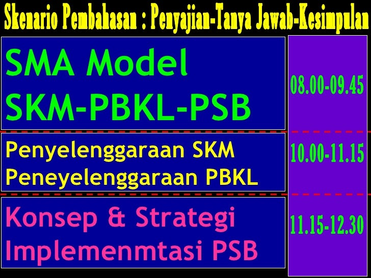 SMA Model SKM-PBKL-PSB 08.00-09.45 Skenario Pembahasan : Penyajian-Tanya Jawab-Kesimpulan Penyelenggaraan SKM Peneyelengga...