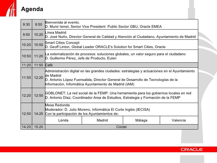 Agenda 9:30 9:50 Bienvenida al evento. D. Munir Ismet, Senior Vice President Public Sector GBU, Oracle EMEA 9:50 10:20 Lí...