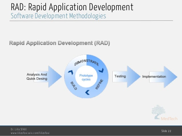 MedTech RAD: Rapid Application Development Dr. Lilia SFAXI www.liliasfaxi.wix.com/liliasfaxi Slide 22 Software Development...