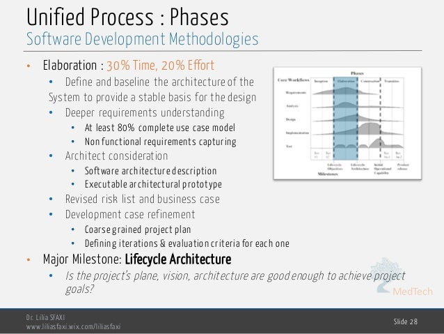 MedTech Unified Process : Phases • Elaboration : 30% Time, 20% Effort • Define and baseline the architecture of the System...