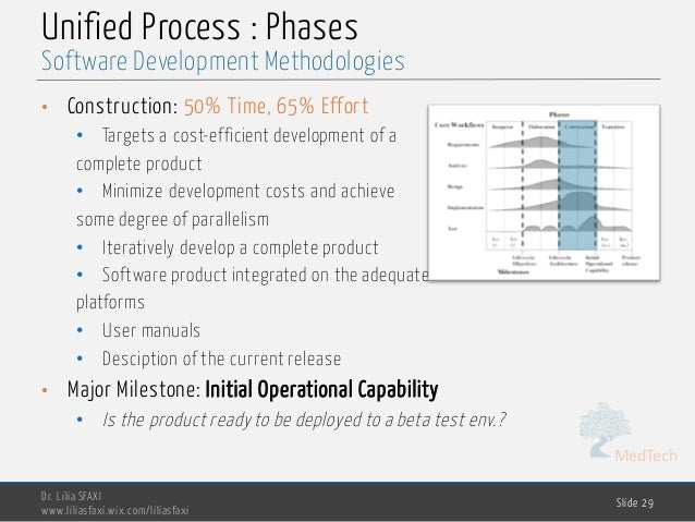 MedTech Unified Process : Phases • Construction: 50% Time, 65% Effort • Targets a cost-efficient development of a complete...