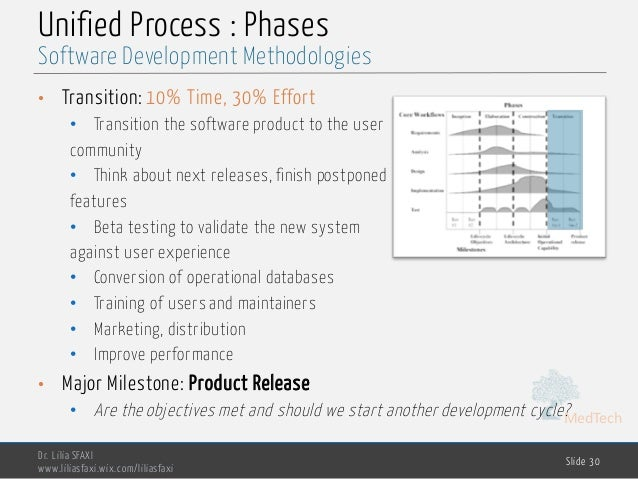 MedTech Unified Process : Phases • Transition: 10% Time, 30% Effort • Transition the software product to the user communit...
