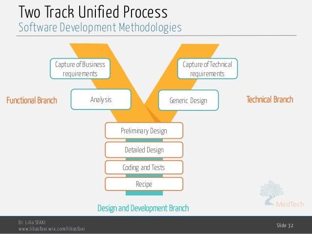 MedTech Two Track Unified Process Dr. Lilia SFAXI www.liliasfaxi.wix.com/liliasfaxi Slide 32 Software Development Methodol...