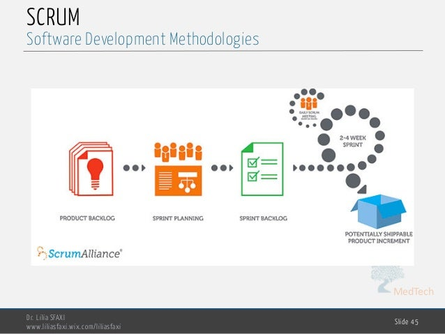 MedTech SCRUM Dr. Lilia SFAXI www.liliasfaxi.wix.com/liliasfaxi Slide 45 Software Development Methodologies