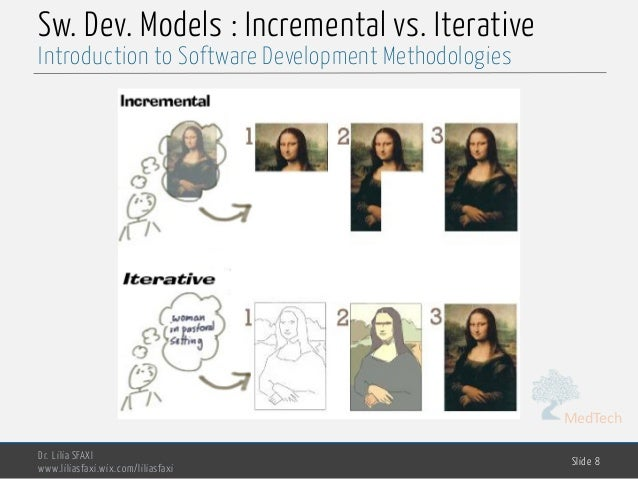 MedTech Sw. Dev. Models : Incremental vs. Iterative Dr. Lilia SFAXI www.liliasfaxi.wix.com/liliasfaxi Slide 8 Introduction...
