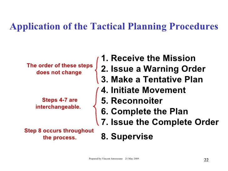 plan of action tactical