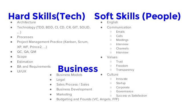 hard skills with the soft skills management essay Hard skills vs soft skills by michael cheary when it comes to your cv, not all  skills  interpersonal skills leadership project management problem solving.