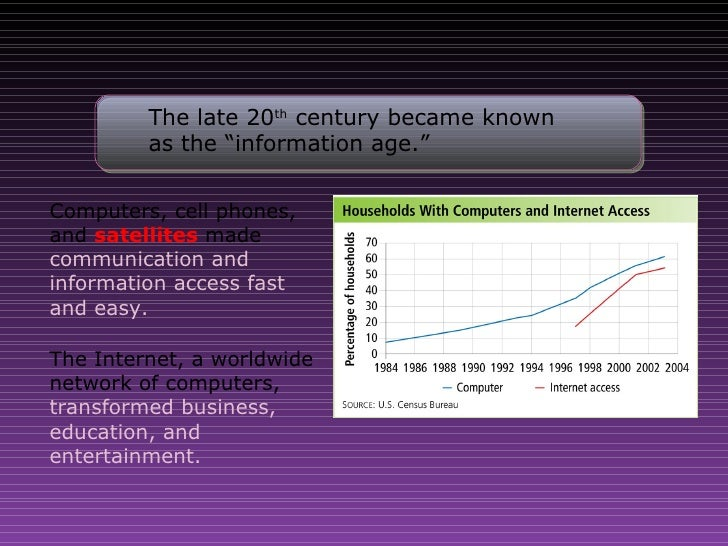 An introduction to the technological advancements of the internet in the late 20th century