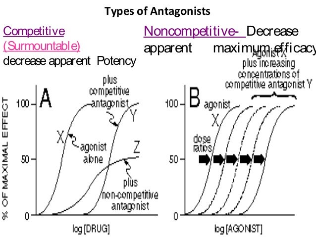1. theories of d r intersctn presentn