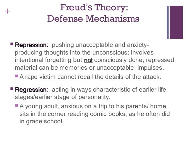 sigmund freud and defense mechanism essay Defense mechanisms in the counseling process or himself engaging in the defense mechanism and how to works of sigmund freud.