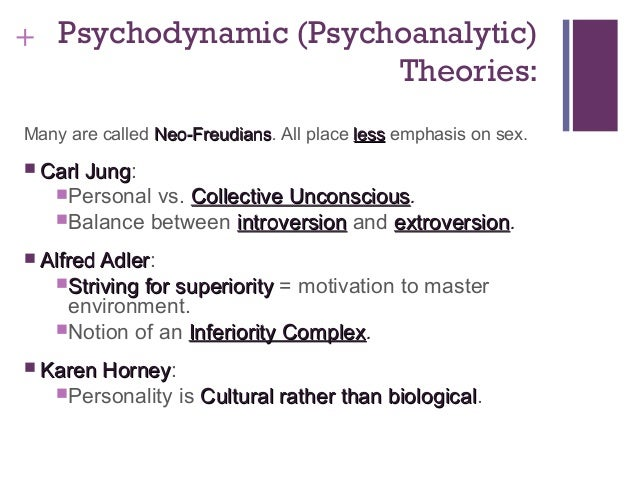 jung and freuds theory of the unconscious essay