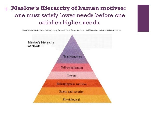 maslow's theory of personality pdf free