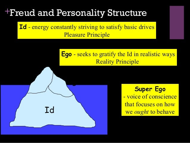 structure of personality This theory, known as freud's structural theory of personality, places great  emphasis on the role of unconscious psychological conflicts in shaping behavior  and.