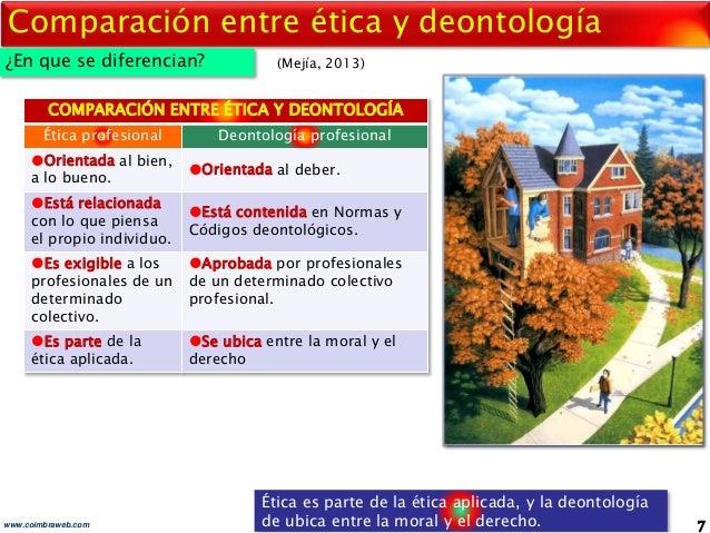 1 Etica Y Deontologia