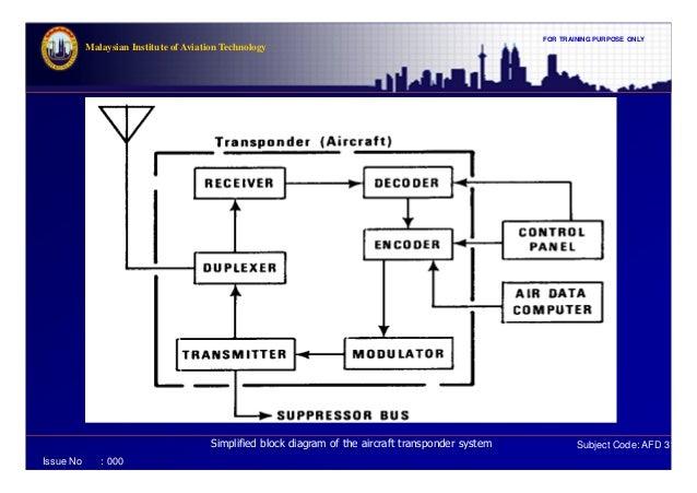 1 transponders – Kt-76a Transponder Wiring-diagram