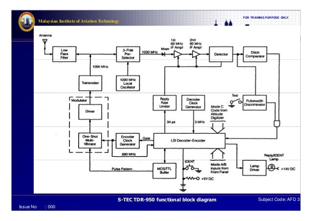 1 transponders 35 638 king kt76a wiring diagram diagrams free wiring diagrams king ky97a wiring diagram at mifinder.co