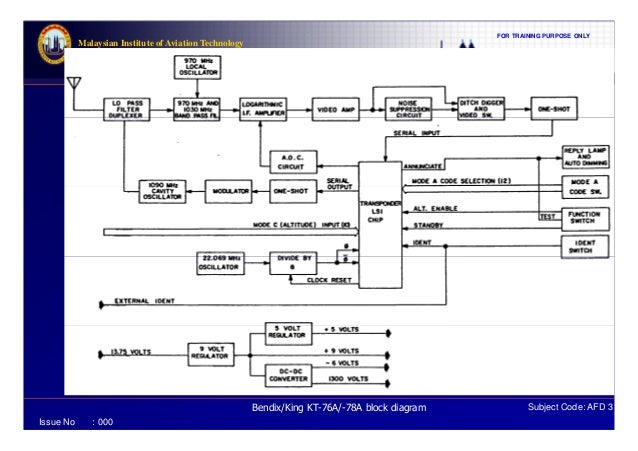 1 transponders 51 638?cb=1396393672 1 transponders king kt76a wiring diagram at aneh.co