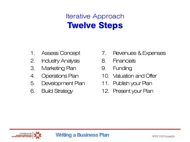 12 Twelve Steps Business Plan