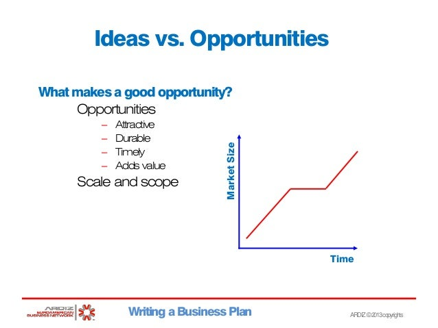 Current opportunity business plan