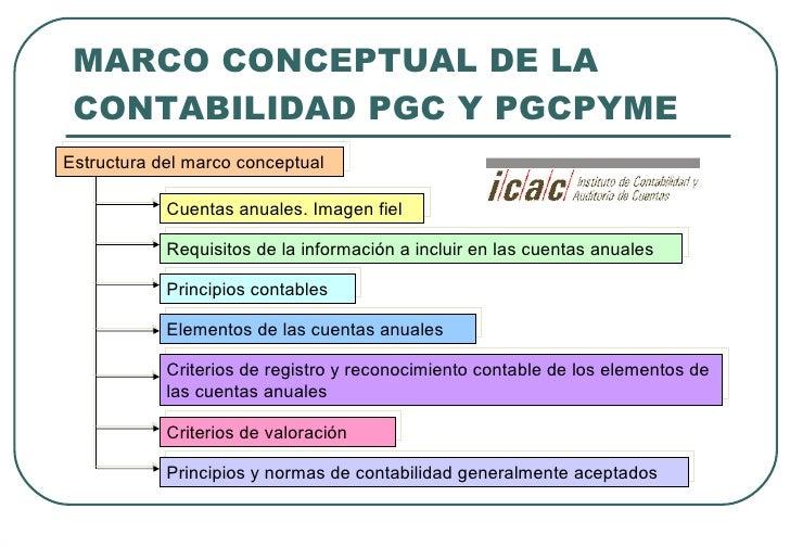 1 Ud1 Marco Legal De La Contabilidad
