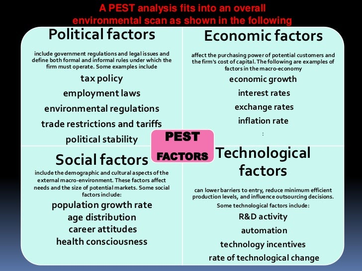 pest analysis affecting human resource management Human resource swot analysis how does a human resources department affect an organization society for human resource management.