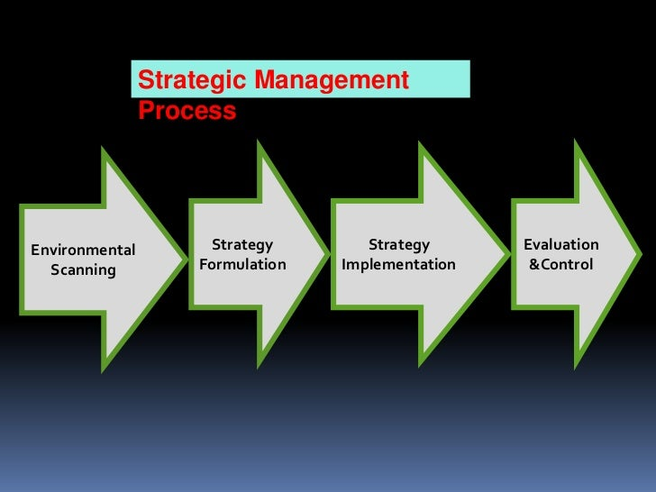 evaluating strategic management The strategic management process result in decision that can have significant, long lasting consequences in many organizations, strategy evaluation is simply an appraisal of how well an organization has performed.