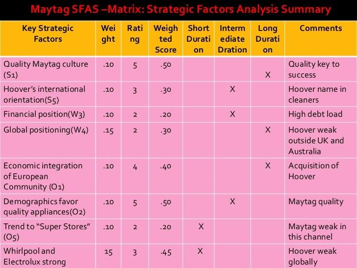 the matrix summary and analysis