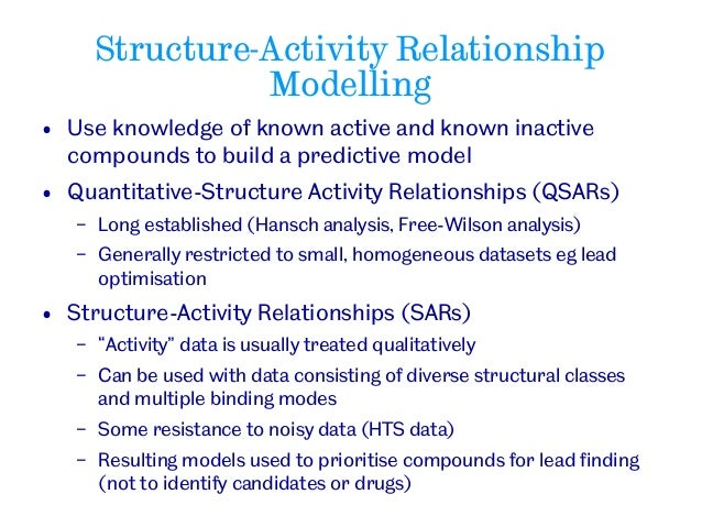 atenolol structure activity relationship analysis