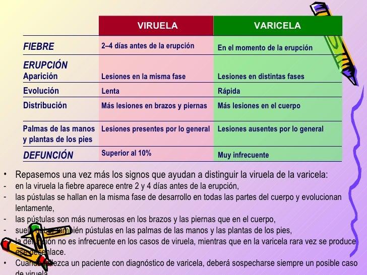 SARAMPION Y VARICELA EBOOK