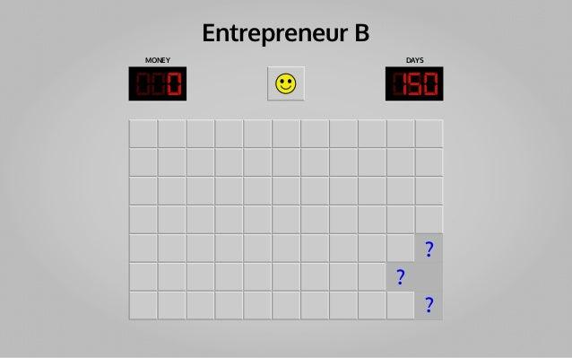 Entrepreneur C 000000 MONEY DAYS 2 4 1 100 100