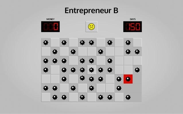 Entrepreneur C 000100000100 MONEY DAYS 2 4 13 5 55
