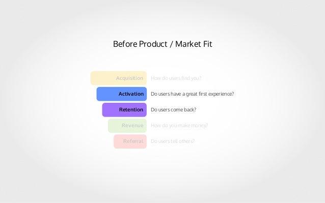 User Persona Customer Segments