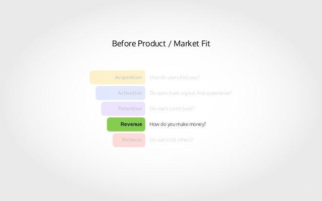 Customer Segments Early Adopters Problem Existing Alternatives: Solution Key Metrics UVP Lean Canvas, Ash Maurya