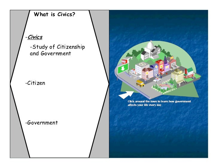 What is Civics?-Civics  -Study of Citizenship  and Government-Citizen-Government