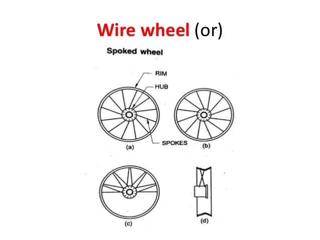 18 Wheeler Wheel Diagram Wiring Diagram
