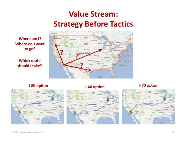 ©2013TheKarenMartinGroup,Inc. 13 ValueStream: StrategyBeforeTactics WhereamI? WheredoIwant togo? I‐80opt...
