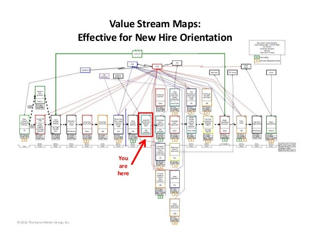 22 Value Stream Maps:  Effective for New Hire Orientation You  are  here © 2013 The Karen Martin Group, Inc.