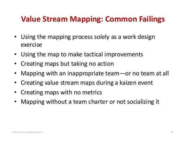 ©2013TheKarenMartinGroup,Inc. 23 ValueStreamMapping:CommonFailings • Usingthemappingprocesssolelyasawork...