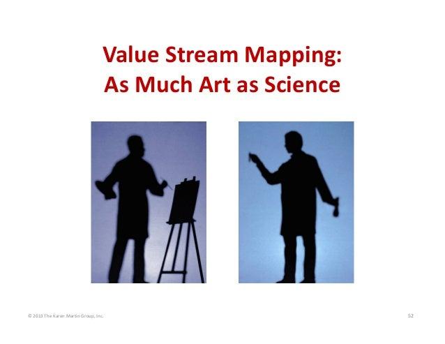 ©2013TheKarenMartinGroup,Inc. 52 ValueStreamMapping: AsMuchArtasScience