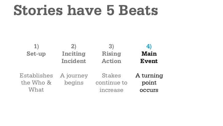 Stories have 5 Beats    1)           2)           3)           4)           5)  Set-up      Inciting      Rising       Mai...
