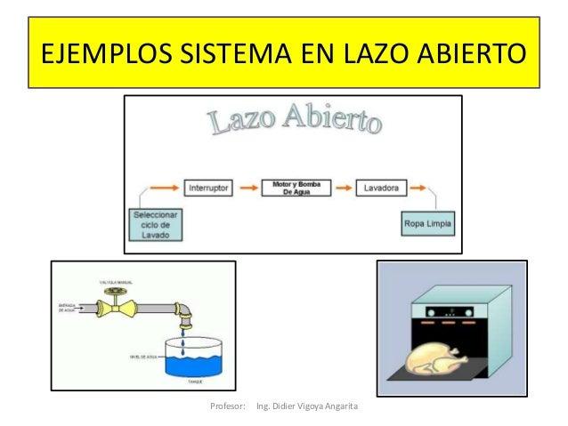 Sistemas De Lazo Abierto Y Cerrado Tecnologia Sistemas
