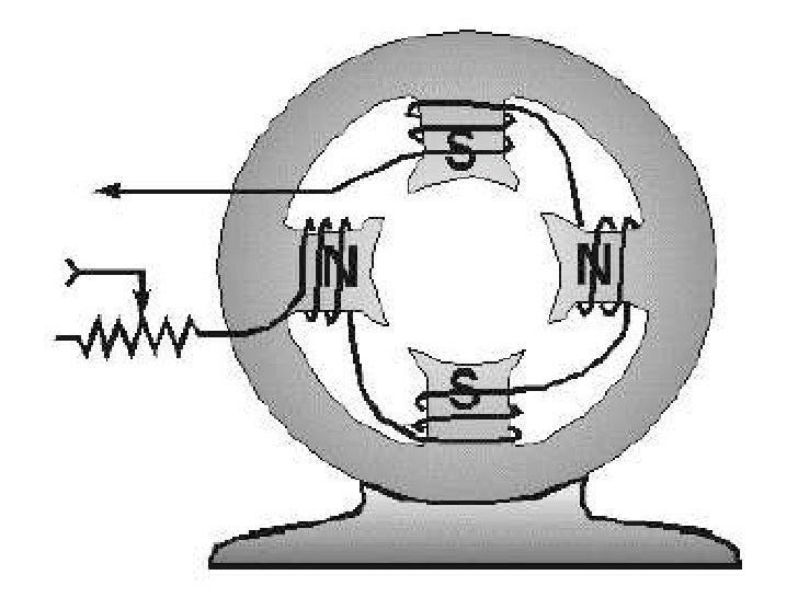 10.1.5 Electro Poles