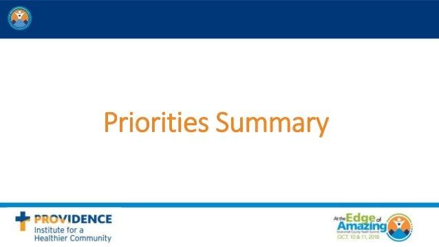 Priorities Summary