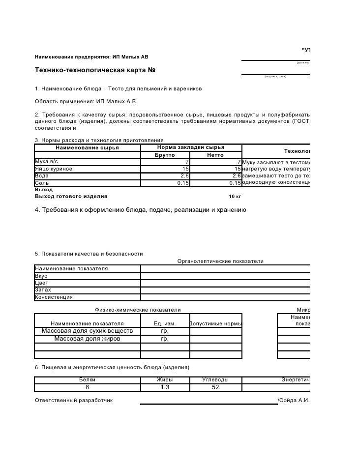"""""""УТВЕРЖДАЮ""""Наименование предприятия: ИП Малых АВ                                                                          ..."""